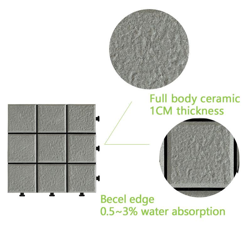 floor ceramic tile